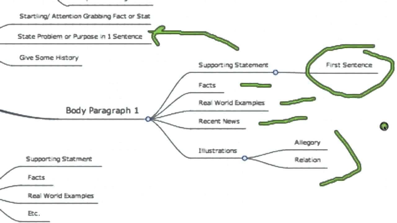 Fahrenheit 451 Essay Thesis  Controversial Essay Topics For Research Paper also Essay Writing Business How To Outline An Essay Best Business School Essays