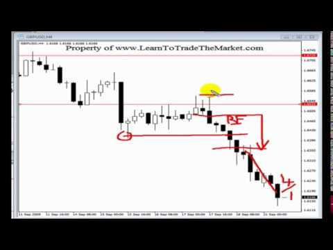 Youtube forex trading strategies