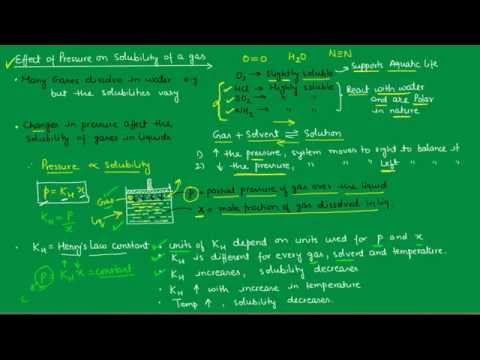 Solubility of gases and Henry's Law