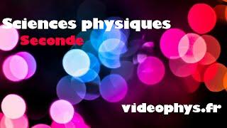 V.3 FORCES ET MOUVEMENT (2nde) - Principe d