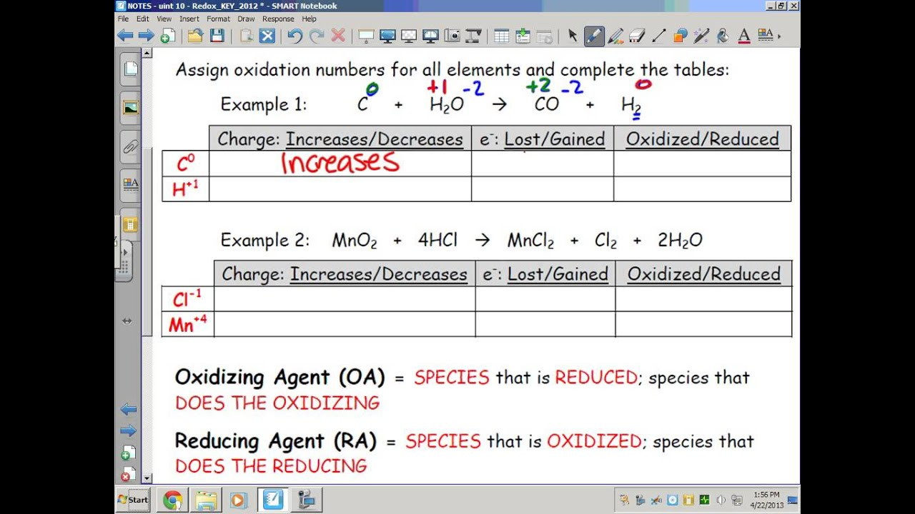 Redox Oxidizing And Reducing Agents Leo The Lion Goes Ger Youtube