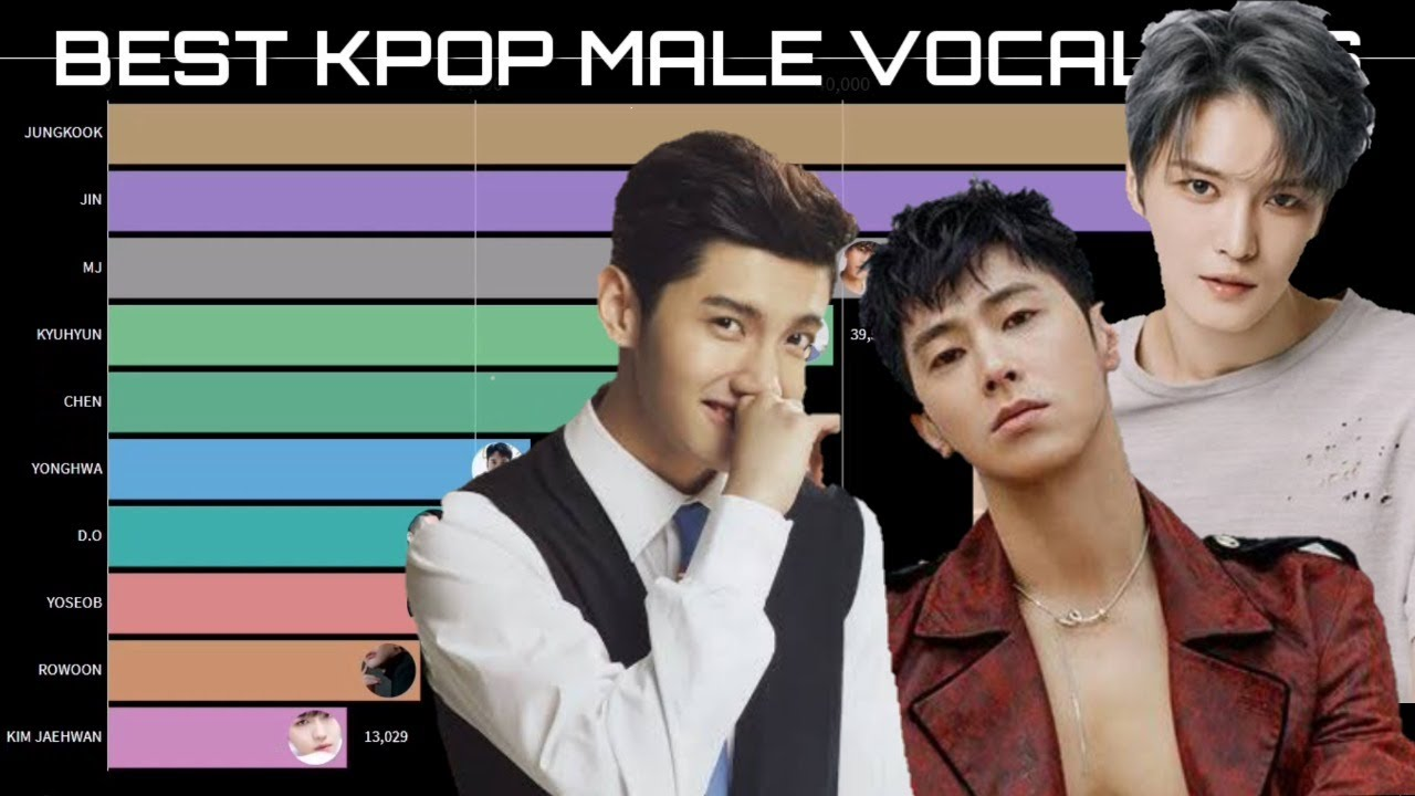Best Male K Pop Idol Vocalist 2020 Youtube