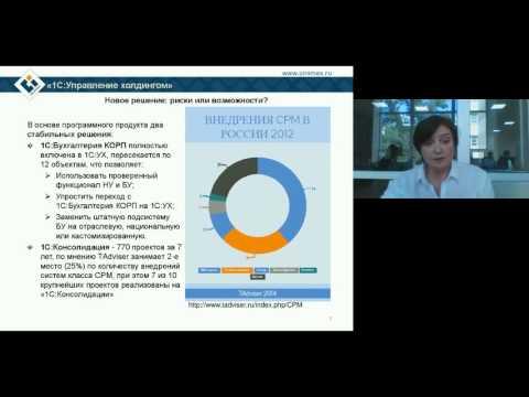 Обзор возможностей программного продукта  1С Управление холдингом 8