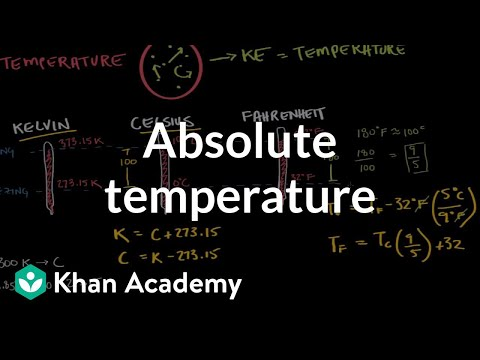 Absolute temperature and the kelvin scale | Physical Processes | MCAT | Khan Academy