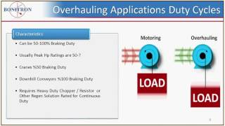 Video: Sizing Resistors for Braking Applications