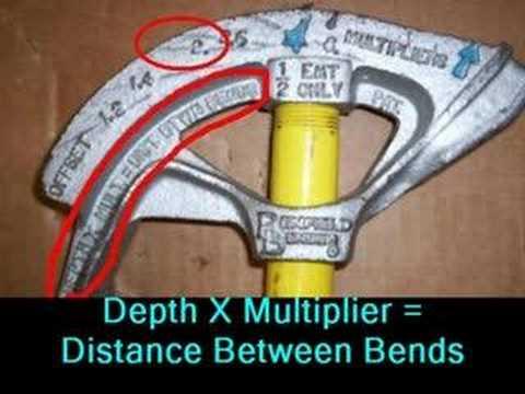 Conduit Bending Offset Bend