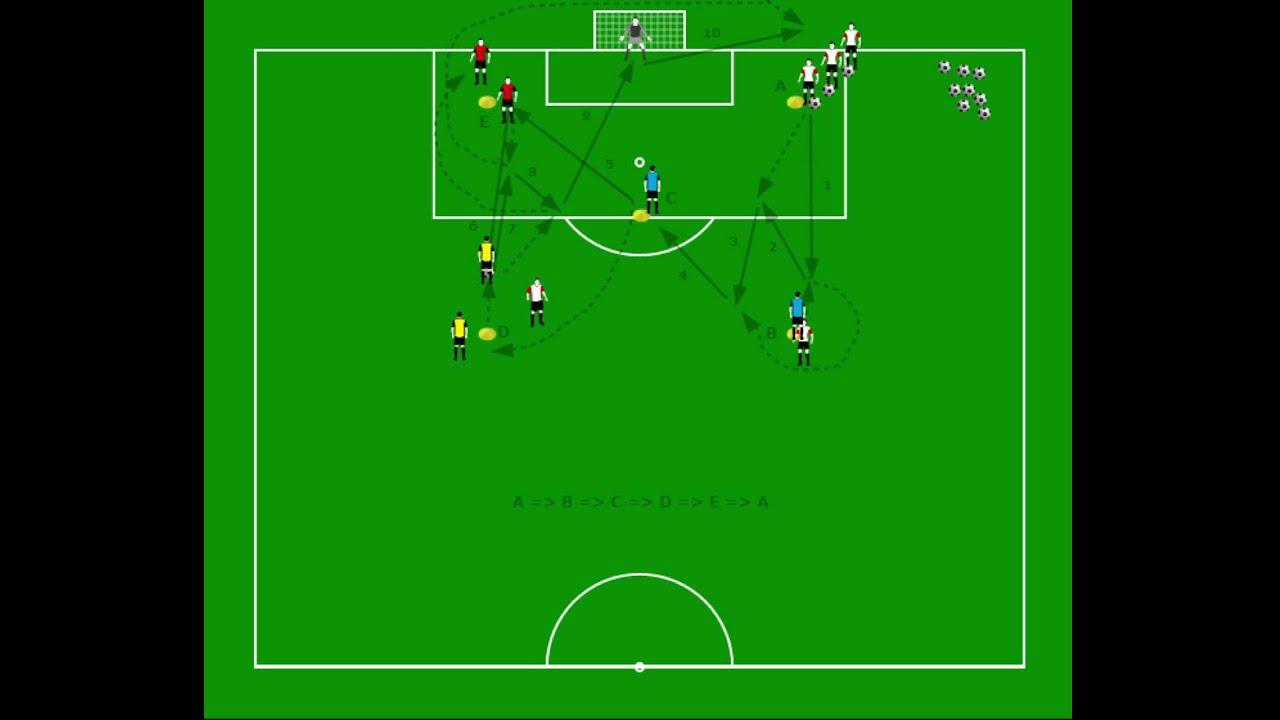 Exerc 237 Cios De Futebol Quot Quot Aquecimento 2 Quot Youtube