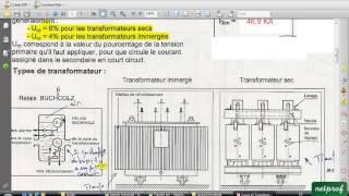 Transfo HTA/BTA 1. Ucc, critère de choix et exemple