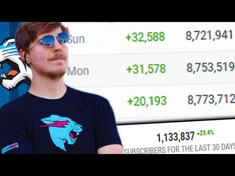 How MrBeast Conquered YouTube