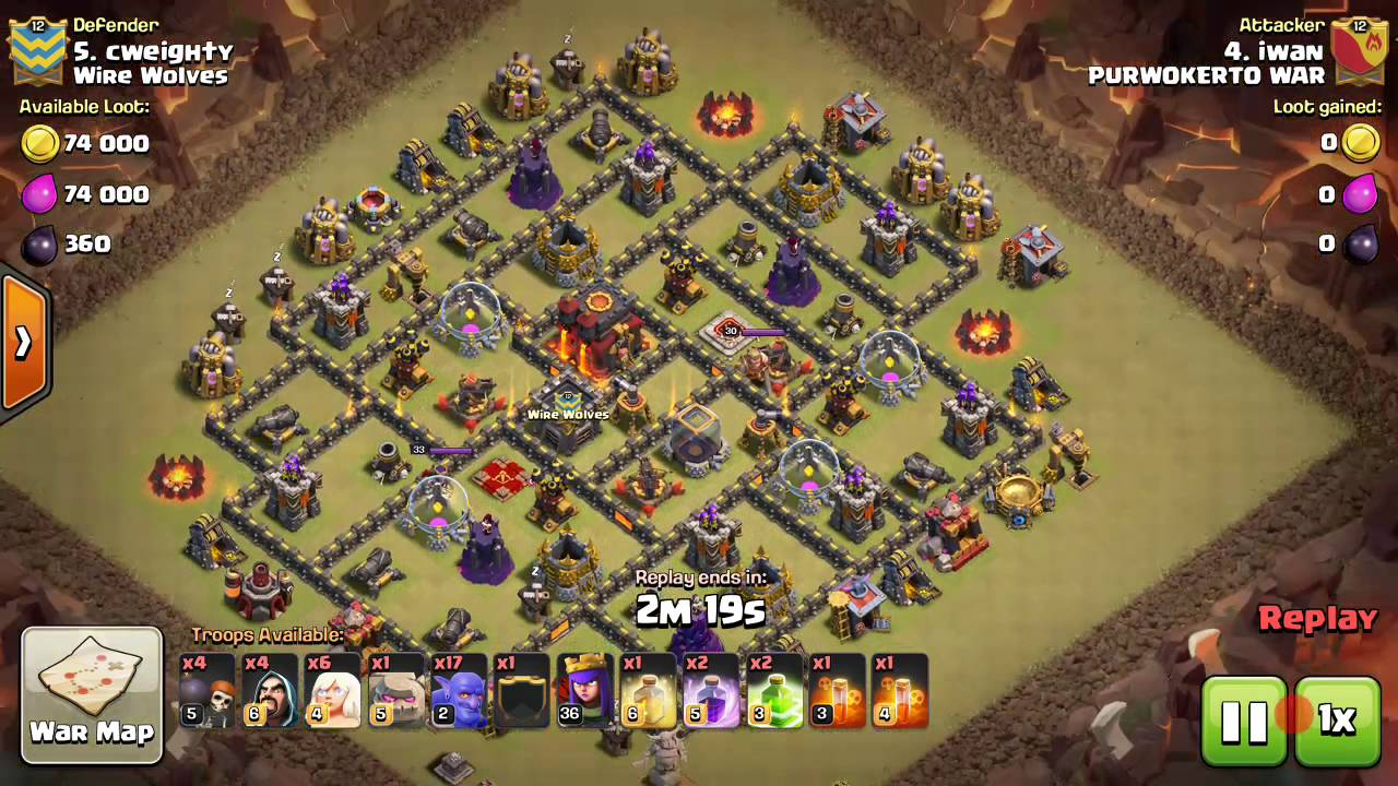 How To Bowler  Star Th  Purwokerto War By Iwan