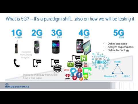 Rohde & Schwarz webinar: Numerology and Initial Access Concept for 5G NR