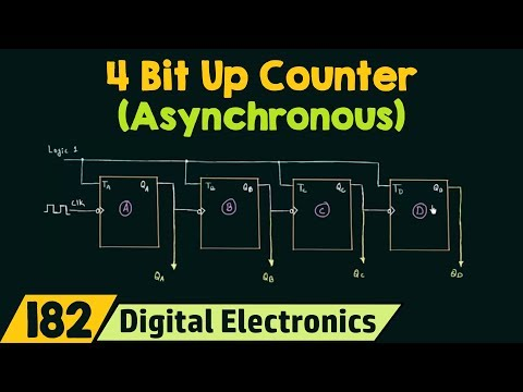 78b17a6f8d6c56 4 Bit Asynchronous Up Counter - YouTube