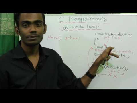 C Programming Tutorial: do-while Loop| HSC ICT Bangla Tutorial |