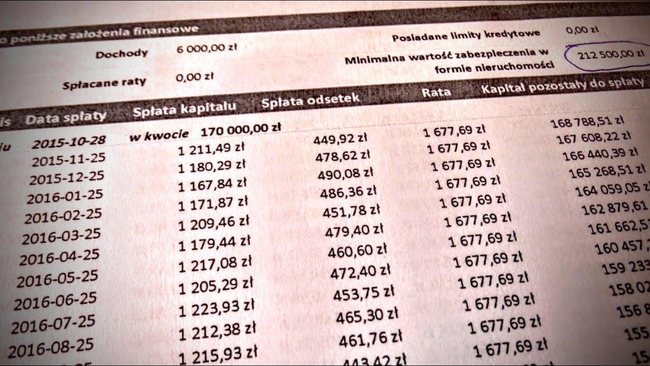 банки перми взять кредит