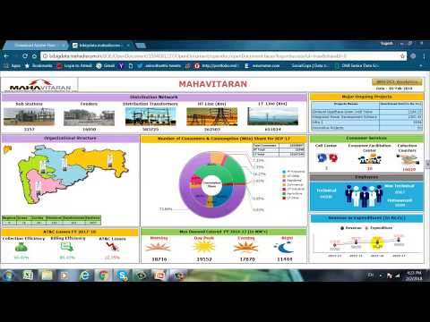 MSEDCL Dashboard training VIDEO ~