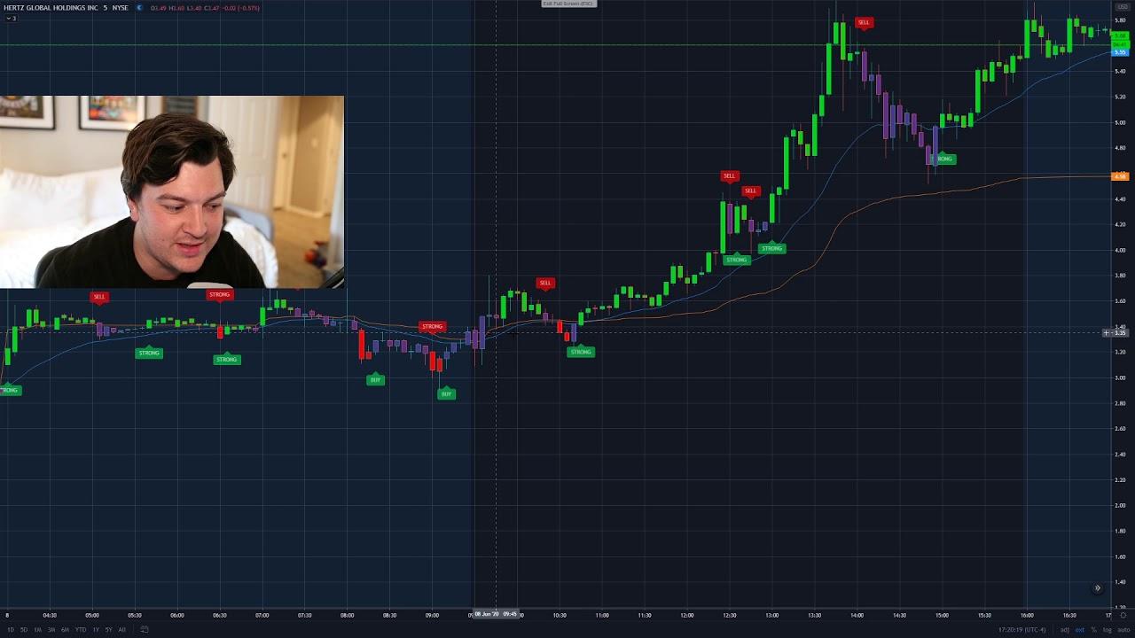 monetų rinkos bitcoin