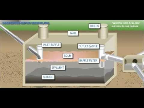 Diagram - Septic Tank
