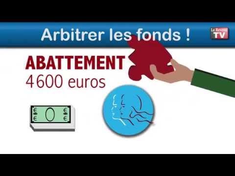 Assurance vie : que faire de son vieux contrat monosupport ?  par Henri Réau