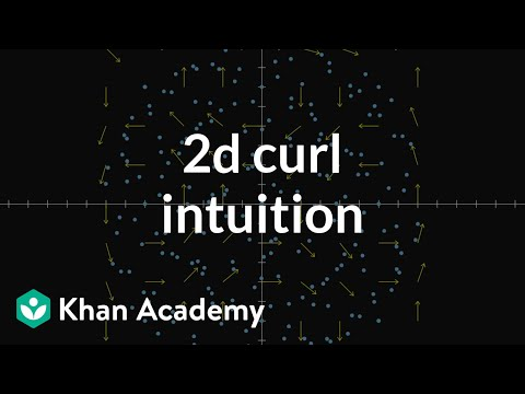 2d curl intuition