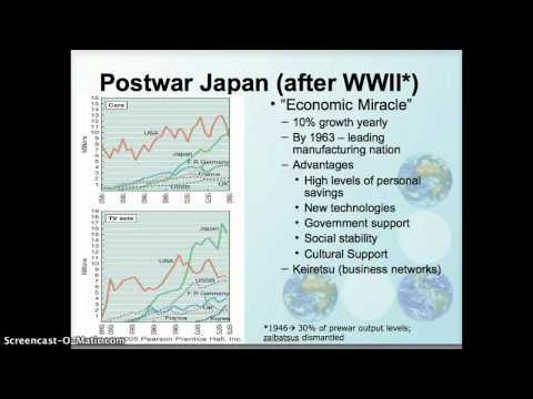 Geog 2750: East Asia Development Strategies