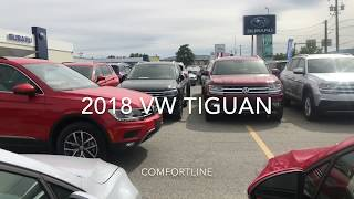 Redesigned 2018 VW Tiguan Overview