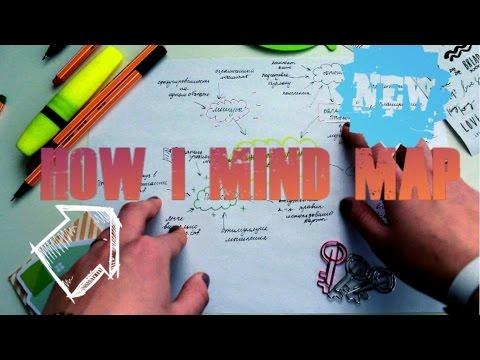 HOW I MIND MAP // ПЛАНИРОВАНИЕ // СТРУКТУРА ДЕЛ
