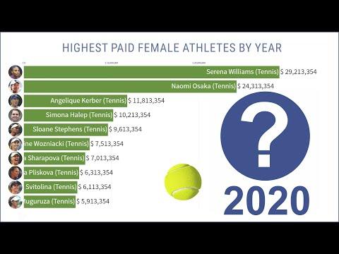 TOP 10 HIGHEST PAID FEMALE ATHLETES (2000-2019)