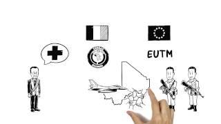 Erklärstück EUTM Mali - Bundeswehr