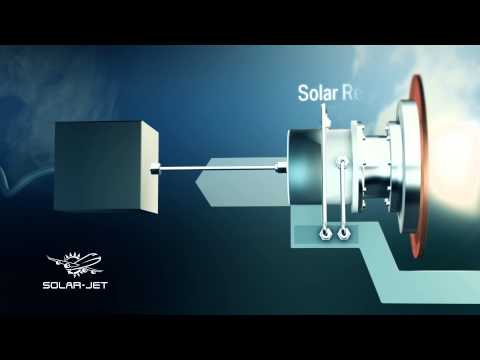 EU-funded SOLAR-JET Project : from sunlight to jet fuel