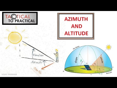 Pracical - AZIMUTH AND ALTITUDE | VIJAY PARMAR