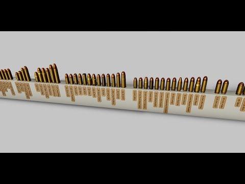 Ultimate Handgun Ammunition Comparison