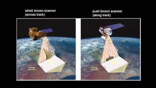 RS1.3 - Remote sensing: how does it work?