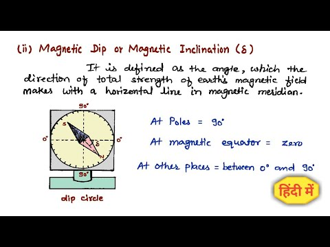 🔴 15. Magnetic elements of the earth 🌎 || Class 12th || video in Hindi