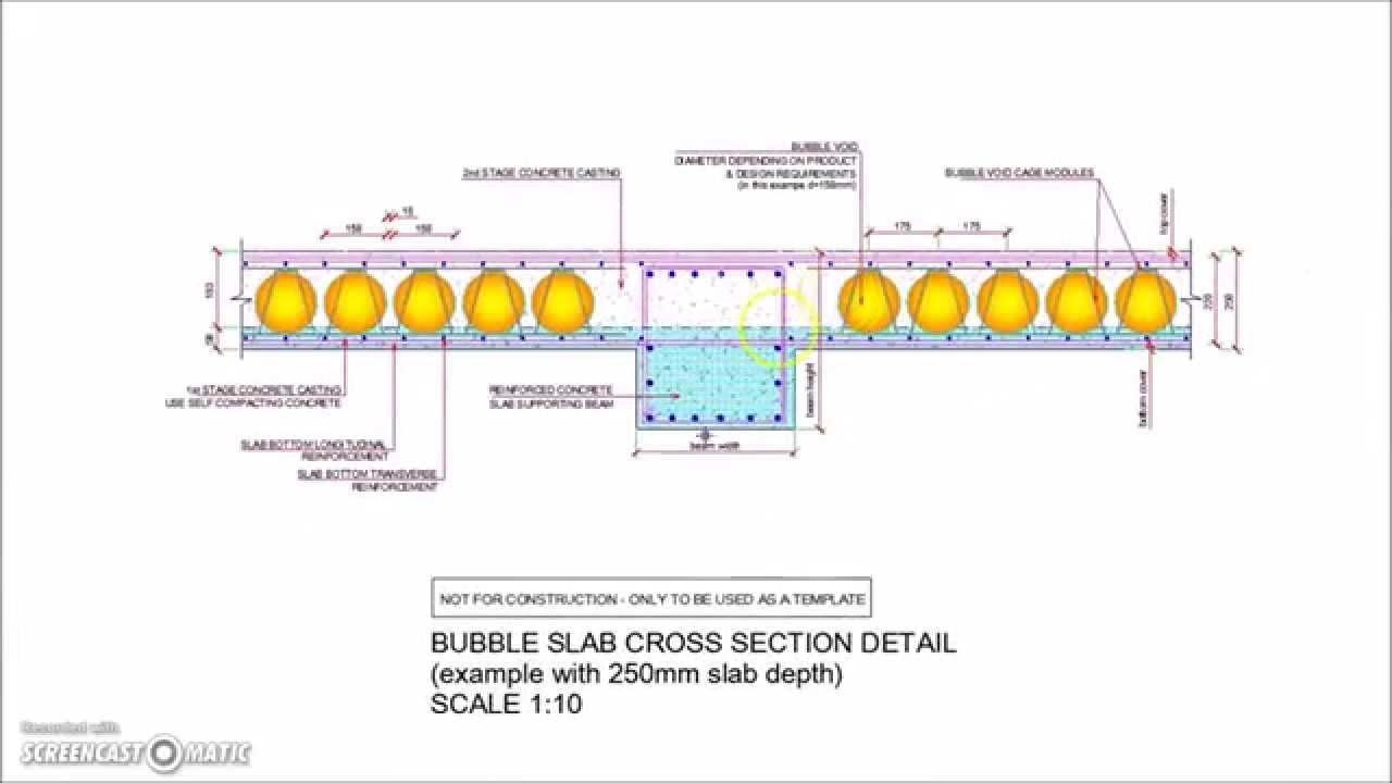 Bubble Voids Slab Cross Section Detail - YouTube