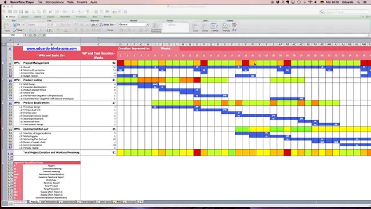 Gantt Chart Excel Walkthrough