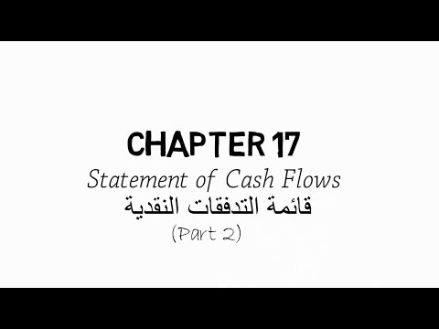 2- Chapter 17: Indirect Method (Statement Of Cash Flows)