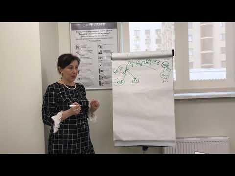 Презентация бизнеса  Лиза Джабраилова
