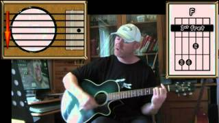 '74 '75 - The Connells - Acoustic Guitar Lesson (Detune Half Step)