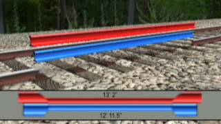Derailment of Amtrak Train No. 58, City of New Orleans - Track Features Animation