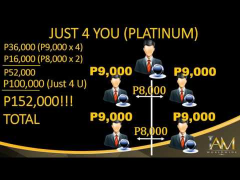 I AM Worldwide Gold and Platinum Package