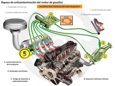 INTRODUCCIÓN A LA TECNOLOGÍA DEL AUTOMÓVIL - Módulo 6 (11/13)