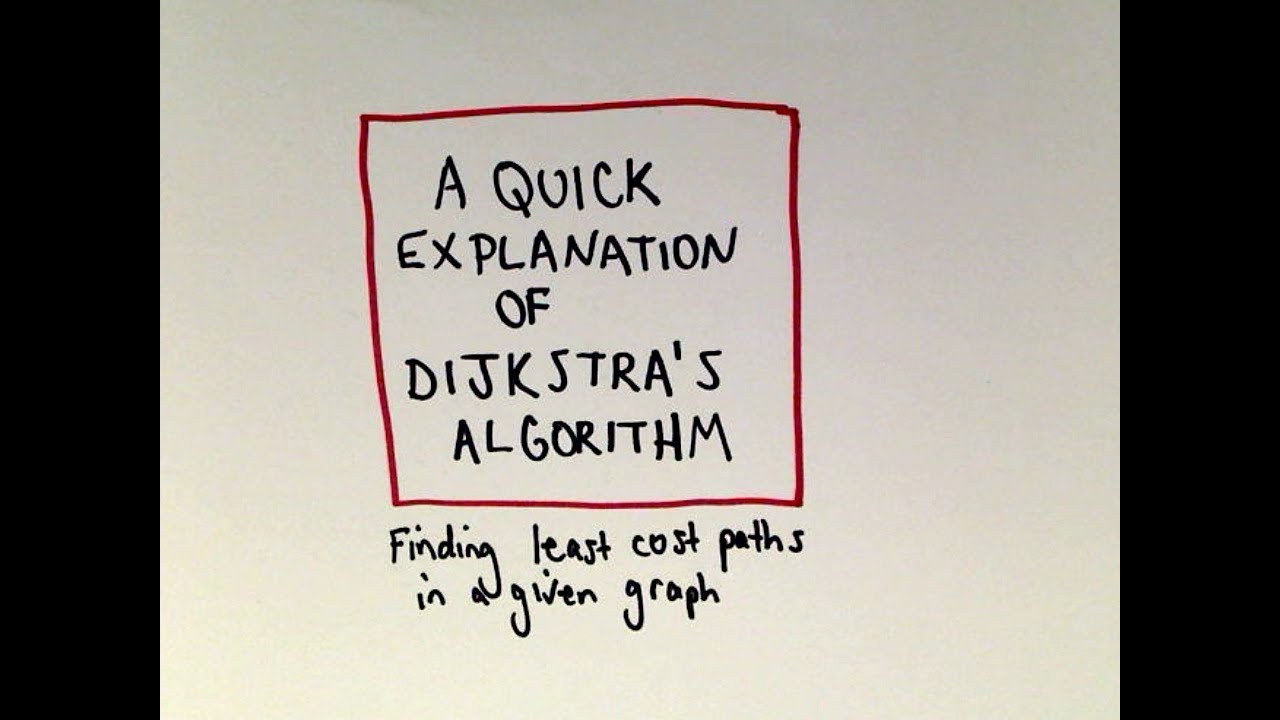 Dijkstra's Algorithm : A Quick Intro on How it Works