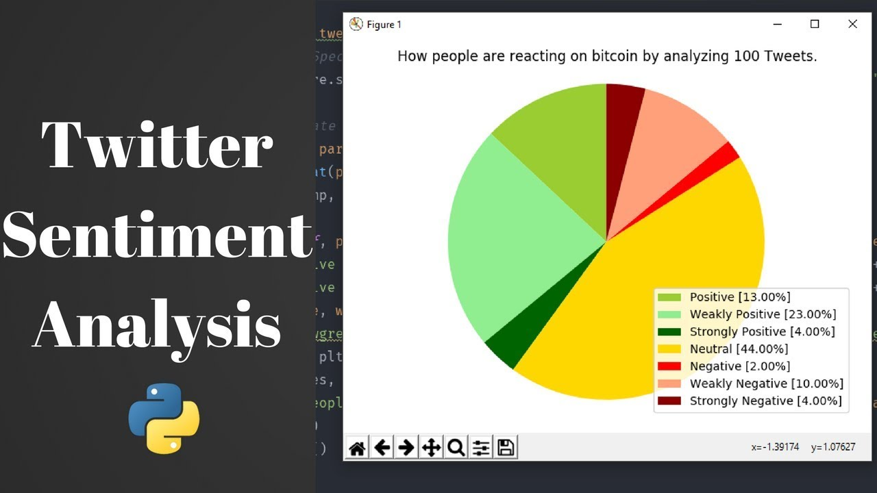 Twitter Sentiment Analysis in Python using Tweepy and TextBlob