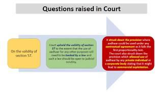 Aadhaar Case