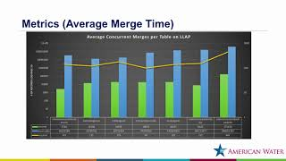 Bridging the gap: achieving fast data synchronization from SAP HANA by leveraging Hadoop