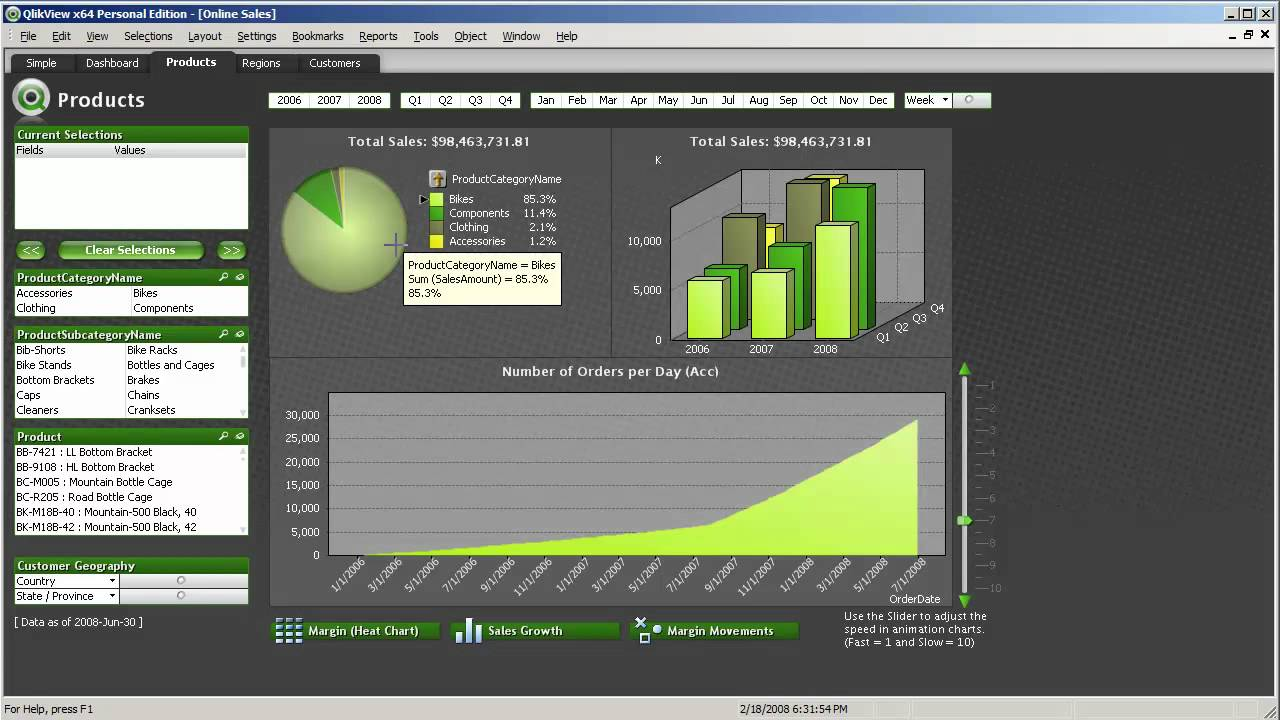Qlikview Animation Example - YouTube