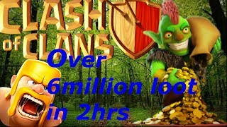 over 6million loot in 2hrs