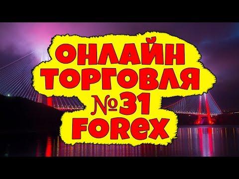 форекс онлайн  торговля Лучшая торговая стратегия форекс