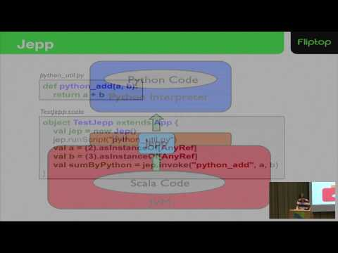 Image from How to integrate Python into a Scala stack to build realtime predictive models