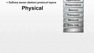 06 OSI Overview Part2